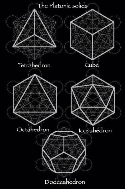 Where Can Platonic Solids Be Found In Nature